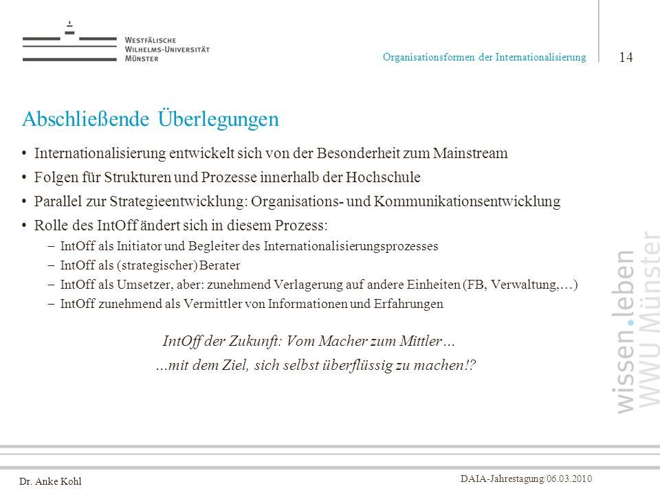 Dr. Anke Kohl DAIA-Jahrestagung/06.03.2010 Abschließende Überlegungen Internationalisierung entwickelt sich von der Besonderheit zum Mainstream Folgen