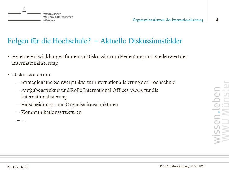 Dr. Anke Kohl DAIA-Jahrestagung/06.03.2010 Folgen für die Hochschule? - Aktuelle Diskussionsfelder Externe Entwicklungen führen zu Diskussion um Bedeu