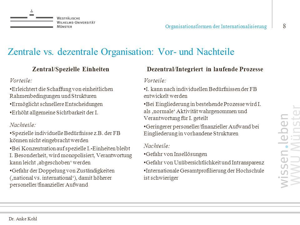 Dr. Anke Kohl Zentrale vs. dezentrale Organisation: Vor- und Nachteile Zentral/Spezielle Einheiten Vorteile: Erleichtert die Schaffung von einheitlich
