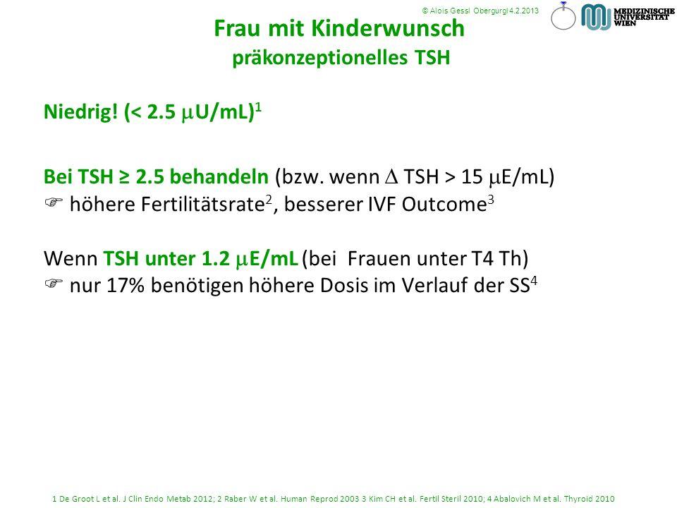 Niedrig! (< 2.5 U/mL) 1 Bei TSH 2.5 behandeln (bzw. wenn TSH > 15 E/mL) höhere Fertilitätsrate 2, besserer IVF Outcome 3 Wenn TSH unter 1.2 E/mL (bei
