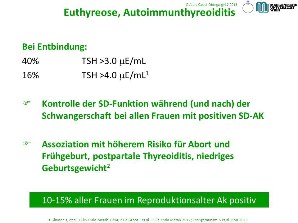 Bei Entbindung: 40% TSH >3.0 E/mL 16% TSH >4.0 E/mL 1 Kontrolle der SD-Funktion während (und nach) der Schwangerschaft bei allen Frauen mit positiven