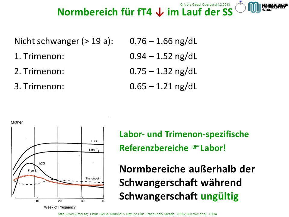 Nicht schwanger (> 19 a): 0.76 – 1.66 ng/dL 1. Trimenon:0.94 – 1.52 ng/dL 2. Trimenon: 0.75 – 1.32 ng/dL 3. Trimenon: 0.65 – 1.21 ng/dL http:www.kimcl