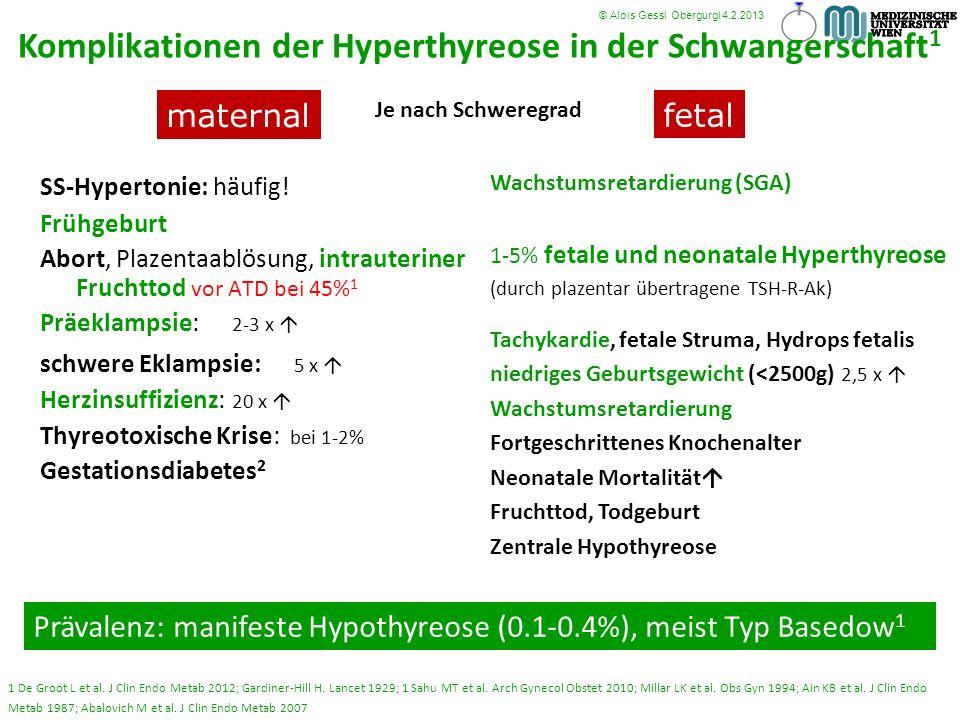 SS-Hypertonie: häufig! Frühgeburt Abort, Plazentaablösung, intrauteriner Fruchttod vor ATD bei 45% 1 Präeklampsie: 2-3 x schwere Eklampsie: 5 x Herzin