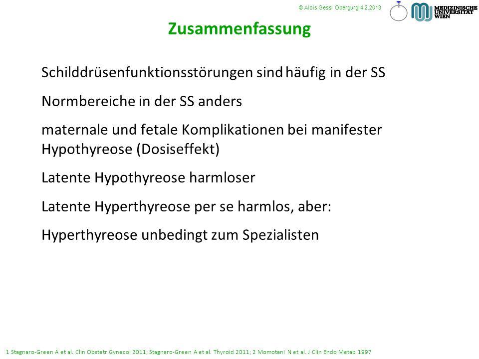 Schilddrüsenfunktionsstörungen sind häufig in der SS Normbereiche in der SS anders maternale und fetale Komplikationen bei manifester Hypothyreose (Do