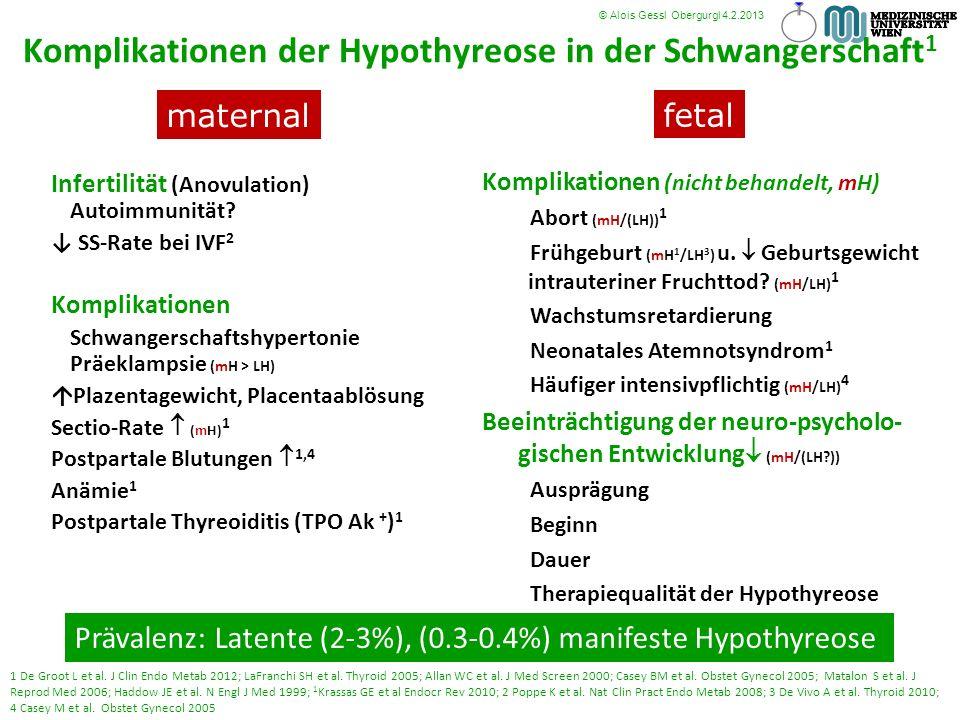 Infertilität (Anovulation) Autoimmunität? SS-Rate bei IVF 2 Komplikationen Schwangerschaftshypertonie Präeklampsie (mH > LH) Plazentagewicht, Placenta