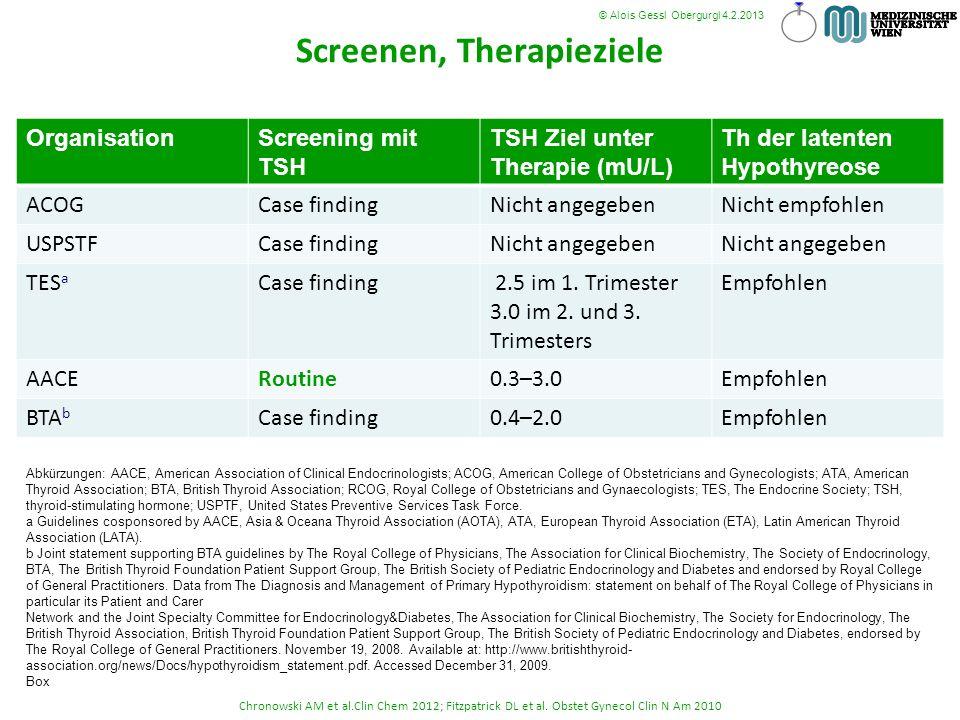 Screenen, Therapieziele OrganisationScreening mit TSH TSH Ziel unter Therapie (mU/L) Th der latenten Hypothyreose ACOGCase findingNicht angegebenNicht