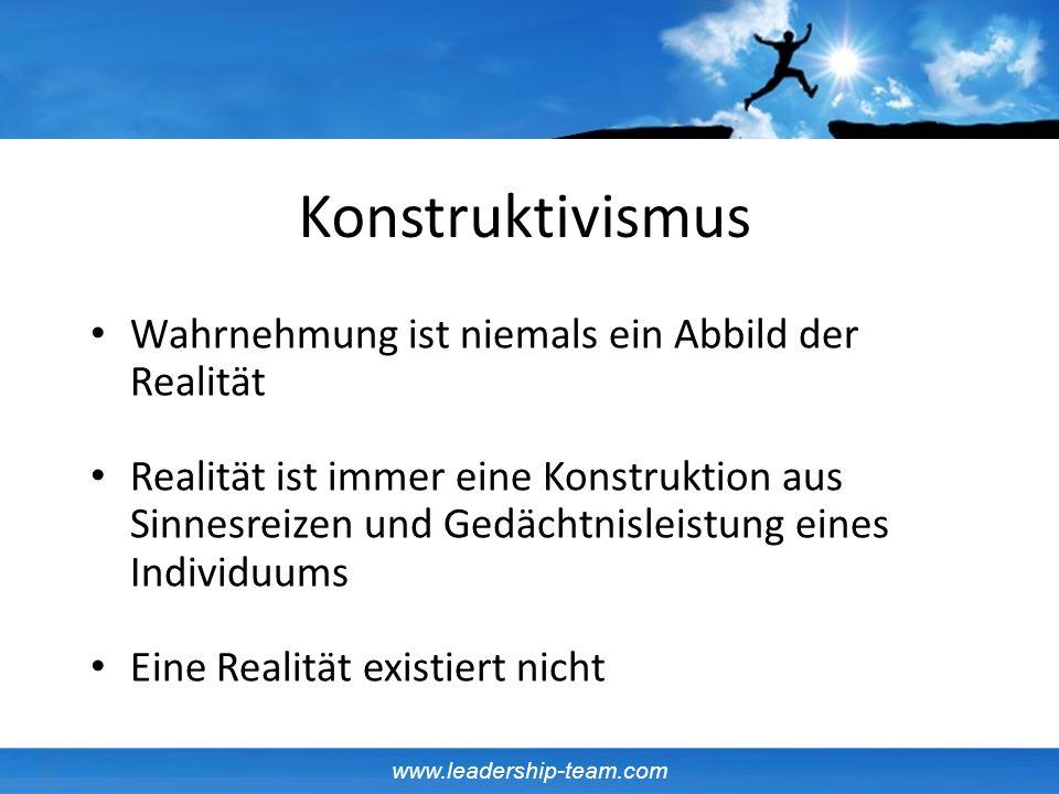 www.leadership-team.com Konstruktivismus Wahrnehmung ist niemals ein Abbild der Realität Realität ist immer eine Konstruktion aus Sinnesreizen und Gedächtnisleistung eines Individuums Eine Realität existiert nicht