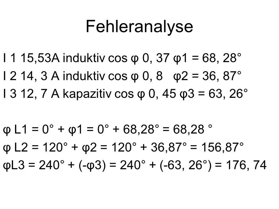 XL 1 = I1 * cos φ =15, 55 A *0,370 = 5,7535A XL 2 = I2 *cos φ =14, 3 A *(- 0,919) = -13, 1417 A XL 3 = I3 * cos φ = 12, 7 A * (- 0,998) = -12,675 A YL 1 = I1 * cos φ = 15, 55 A * 0,929 = 14,446 A YL 2 = I2 * cos φ = 14, 3 A * 0,393 = 5, 62 A YL 3 = I3 * cos φ = 12, 7 A * 0, 0569 = 0,722 A