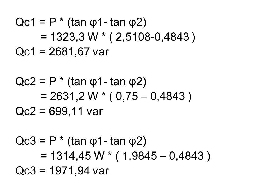 Qc1 = P * (tan φ1- tan φ2) = 1323,3 W * ( 2,5108-0,4843 ) Qc1 = 2681,67 var Qc2 = P * (tan φ1- tan φ2) = 2631,2 W * ( 0,75 – 0,4843 ) Qc2 = 699,11 var