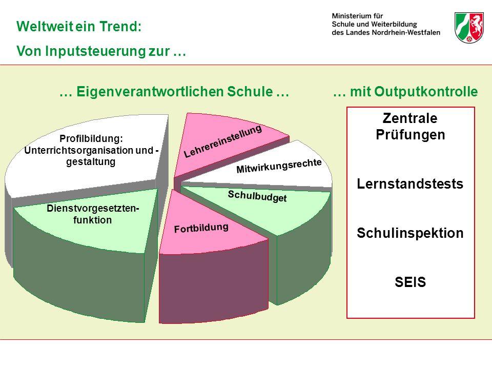Profilbildung: Unterrichtsorganisation und - gestaltung Dienstvorgesetzten- funktion Fortbildung Lehrereinstellung Mitwirkungsrechte Schulbudget Weltw