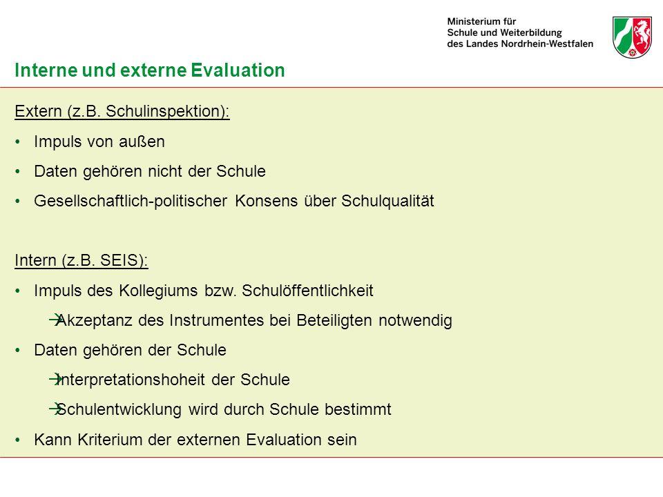 Interne und externe Evaluation Extern (z.B. Schulinspektion): Impuls von außen Daten gehören nicht der Schule Gesellschaftlich-politischer Konsens übe