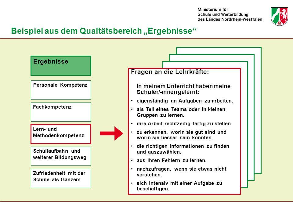 Beispiel aus dem Qualtätsbereich Ergebnisse Personale Kompetenz Ergebnisse Fachkompetenz Lern- und Methodenkompetenz Schullaufbahn und weiterer Bildun