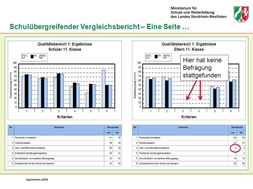 September.2009 Schulübergreifender Vergleichsbericht – Eine Seite … Hier hat keine Befragung stattgefunden