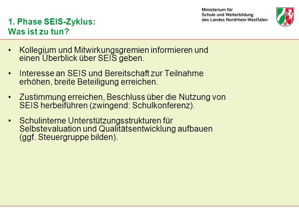 1. Phase SEIS-Zyklus: Was ist zu tun? Kollegium und Mitwirkungsgremien informieren und einen Überblick über SEIS geben. Interesse an SEIS und Bereitsc