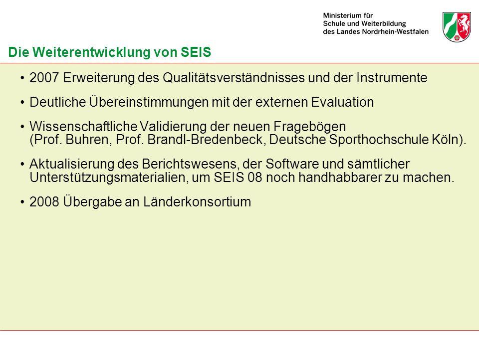 2007 Erweiterung des Qualitätsverständnisses und der Instrumente Deutliche Übereinstimmungen mit der externen Evaluation Wissenschaftliche Validierung