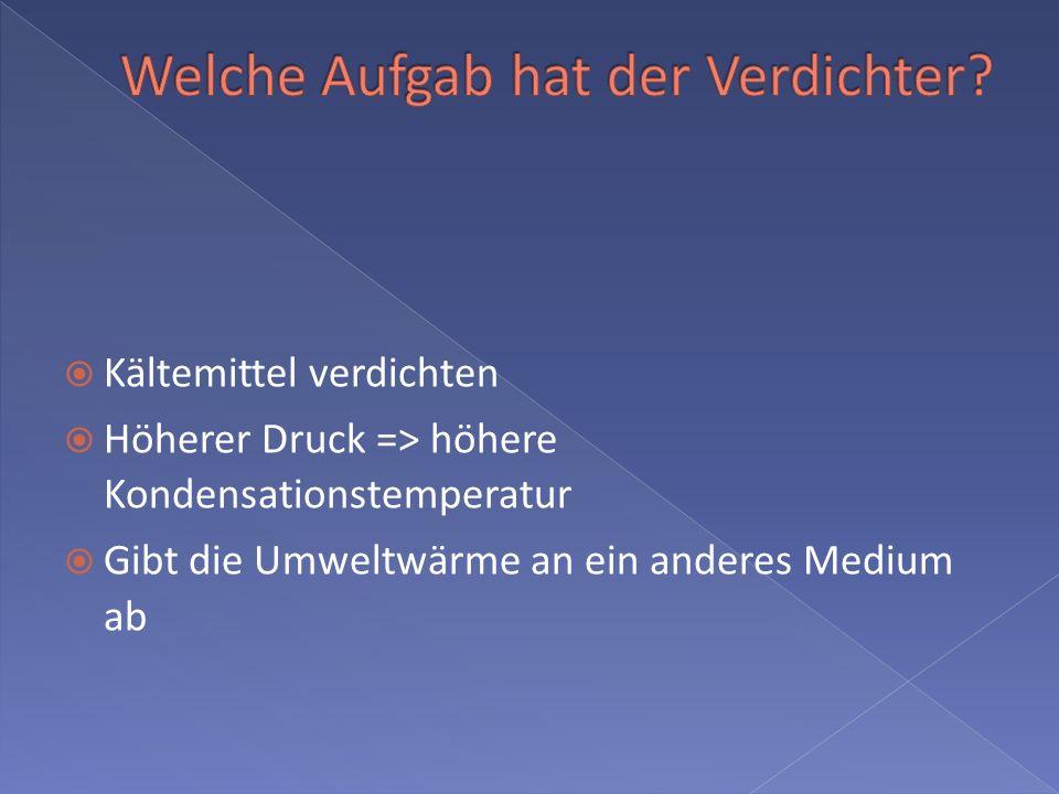 Kältemittel verdichten Höherer Druck => höhere Kondensationstemperatur Gibt die Umweltwärme an ein anderes Medium ab