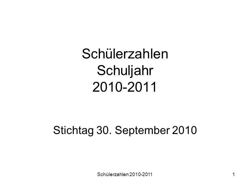 Schülerzahlen 2010-20111 Schülerzahlen Schuljahr 2010-2011 Stichtag 30. September 2010