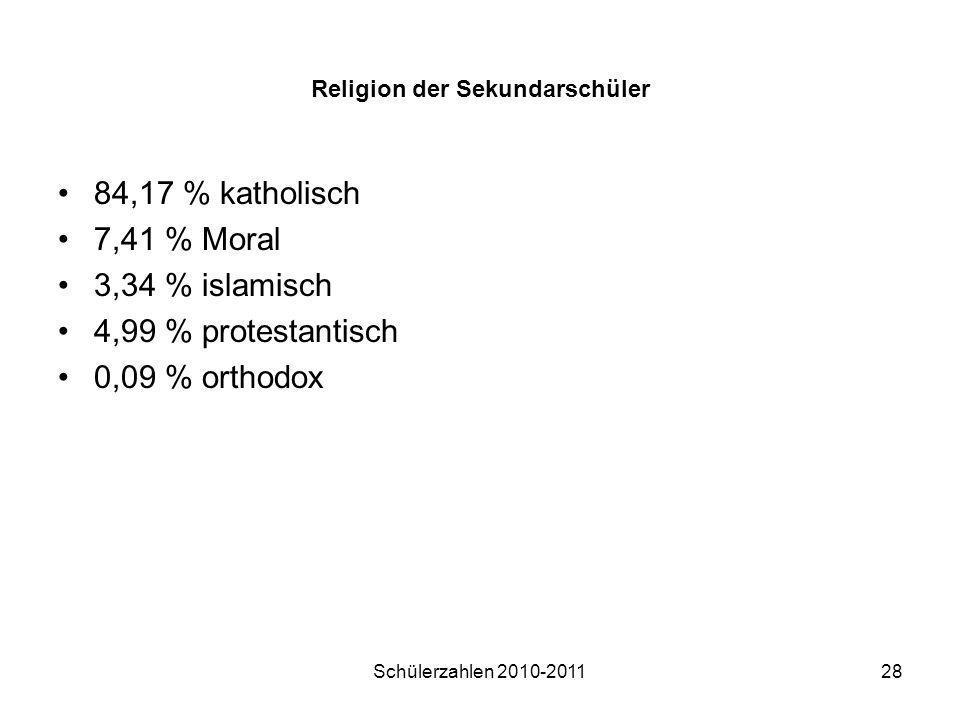 Schülerzahlen 2010-201128 Religion der Sekundarschüler 84,17 % katholisch 7,41 % Moral 3,34 % islamisch 4,99 % protestantisch 0,09 % orthodox