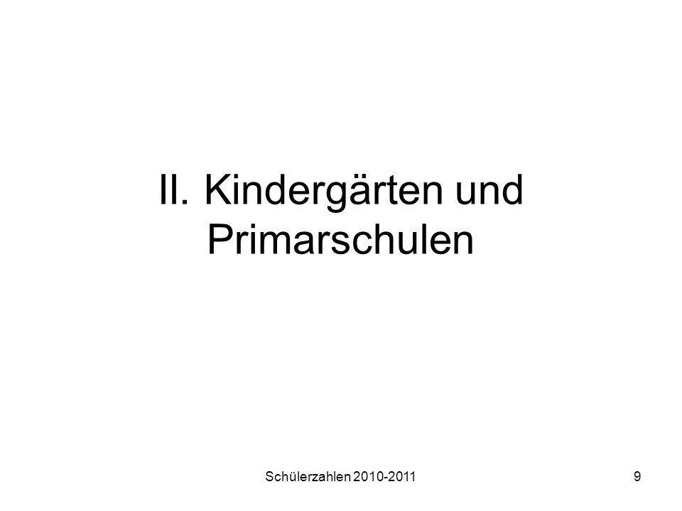 Schülerzahlen 2010-20119 II. Kindergärten und Primarschulen