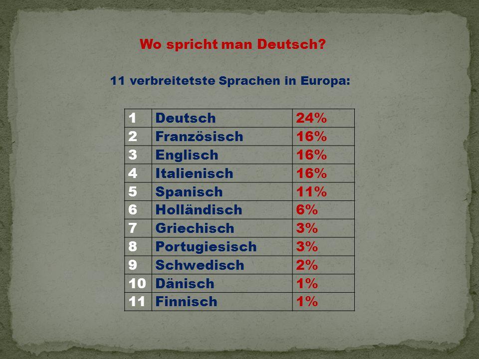 Wo spricht man Deutsch? 1Deutsch24% 2Französisch16% 3Englisch16% 4Italienisch16% 5Spanisch11% 6Holländisch6% 7Griechisch3% 8Portugiesisch3% 9Schwedisc