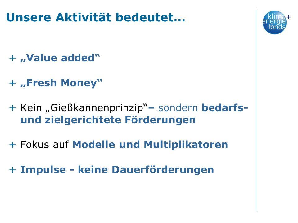 Unsere Aktivität bedeutet… +Value added +Fresh Money +Kein Gießkannenprinzip– sondern bedarfs- und zielgerichtete Förderungen +Fokus auf Modelle und M