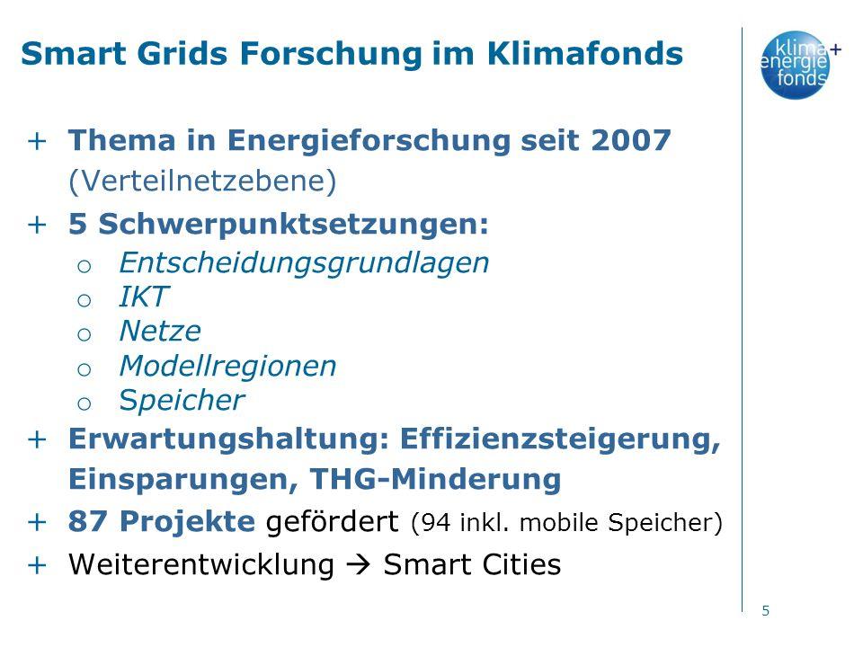 Smart Grids Forschung im Klimafonds +Thema in Energieforschung seit 2007 (Verteilnetzebene) +5 Schwerpunktsetzungen: o Entscheidungsgrundlagen o IKT o Netze o Modellregionen o Speicher +Erwartungshaltung: Effizienzsteigerung, Einsparungen, THG-Minderung +87 Projekte gefördert (94 inkl.