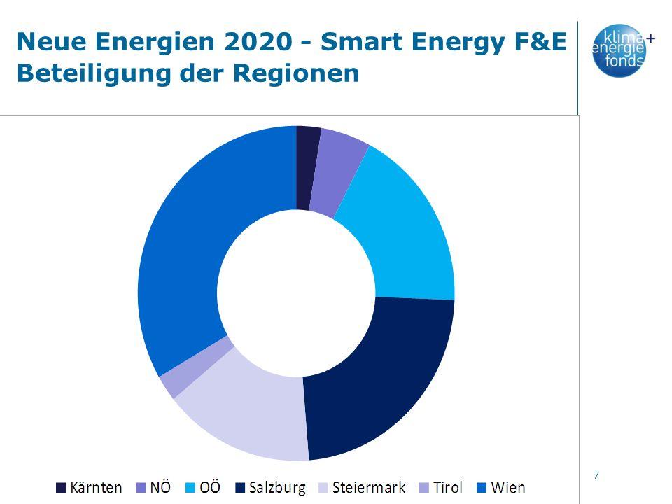 Neue Energien 2020 - Smart Energy F&E Beteiligung der Regionen 7