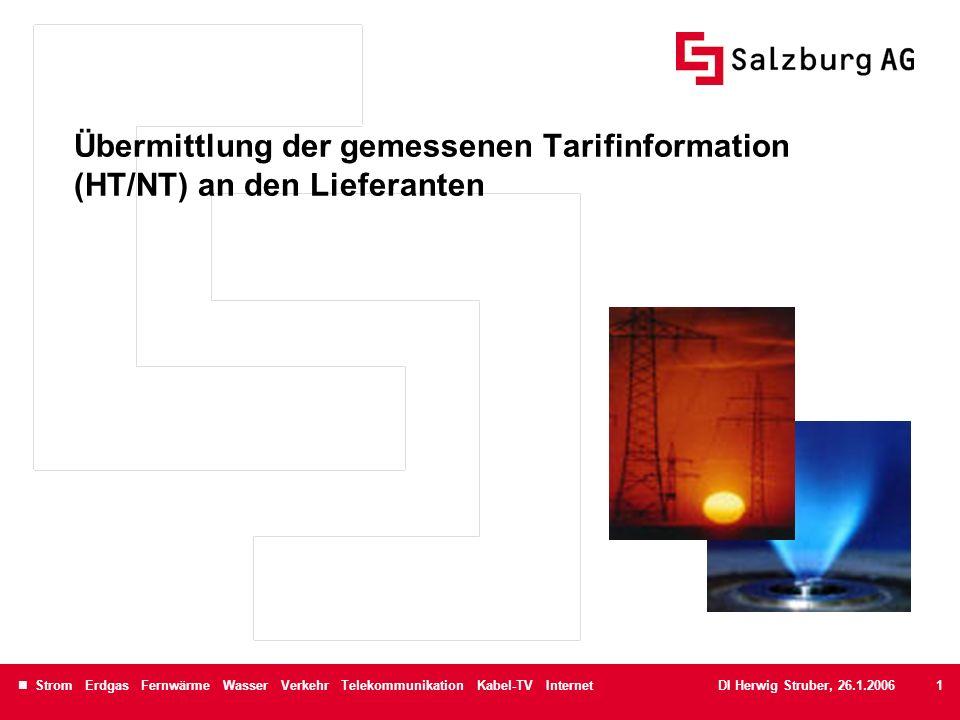 Strom Erdgas Fernwärme Wasser Verkehr Telekommunikation Kabel-TV Internet DI Herwig Struber, 26.1.20061 Übermittlung der gemessenen Tarifinformation (HT/NT) an den Lieferanten