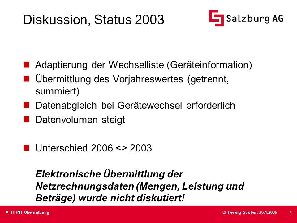 DI Herwig Struber, 26.1.2006 HT/NT Übermittlung5 Zusammenfassung Übermittlung generell technisch möglich (wird auch teilweise durchgeführt) Anforderungen der Lieferanten erheben Erst nach Klärung der Anforderung sollte die Frage der Art der Übermittlung und der Zeitplan für die Umsetzung diskutiert werden