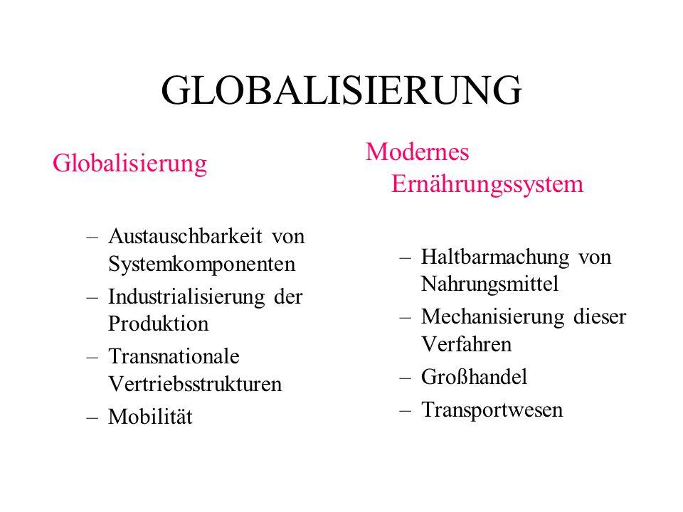 Weltsystemtheorie (I.