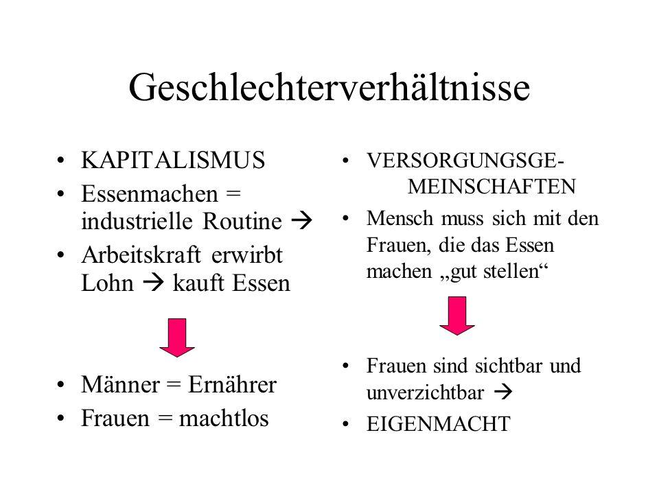 Essen ist ein soziales Totalphänomen Marcel Mauss 1925