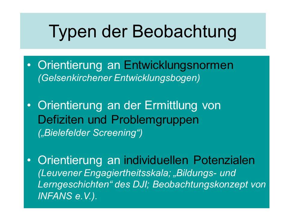 Probleme der Beobachtung Typen der Beobachtung Orientierung an Entwicklungsnormen (Gelsenkirchener Entwicklungsbogen) Orientierung an der Ermittlung v