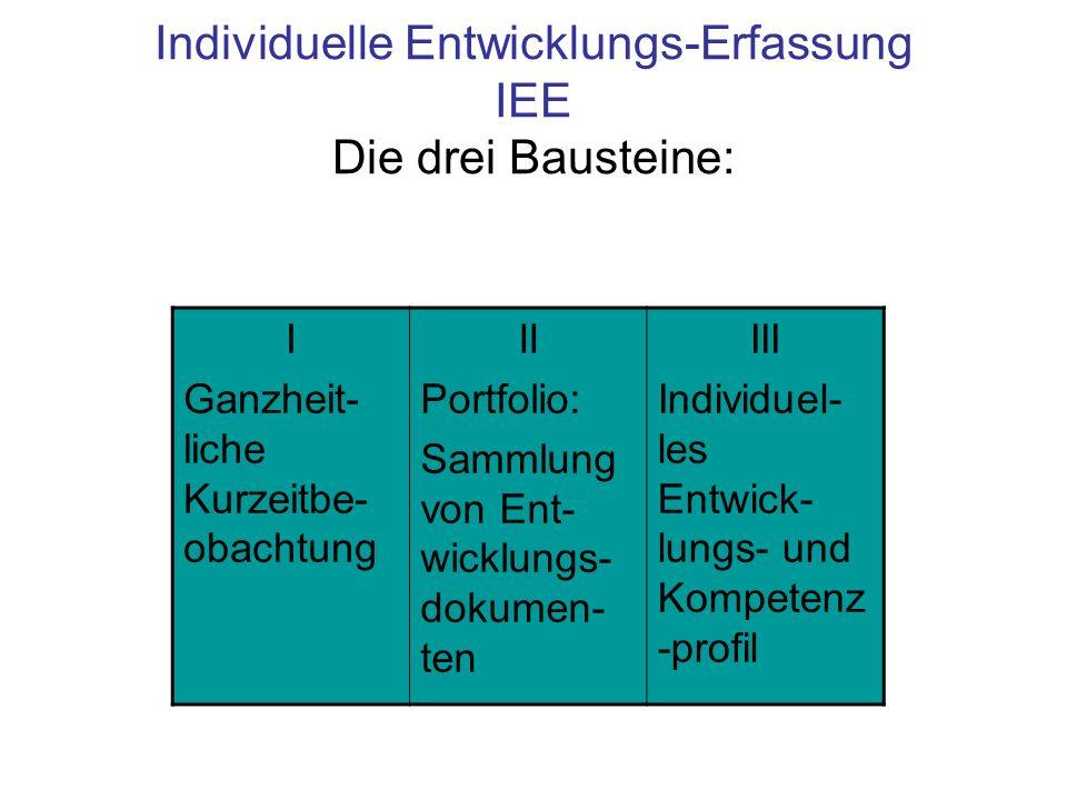 I Ganzheit- liche Kurzeitbe- obachtung II Portfolio: Sammlung von Ent- wicklungs- dokumen- ten III Individuel- les Entwick- lungs- und Kompetenz -prof