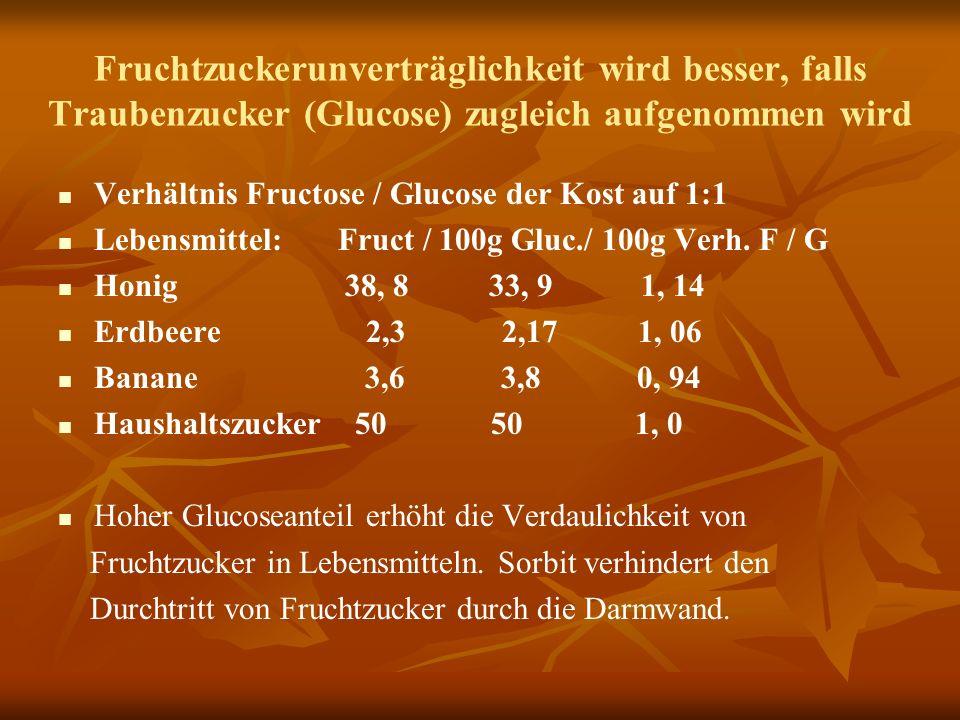 Fruchtzuckerunverträglichkeit wird besser, falls Traubenzucker (Glucose) zugleich aufgenommen wird Verhältnis Fructose / Glucose der Kost auf 1:1 Lebensmittel: Fruct / 100g Gluc./ 100g Verh.