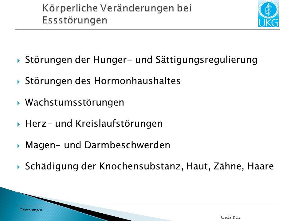 Essstörungen Störungen der Hunger- und Sättigungsregulierung Störungen des Hormonhaushaltes Wachstumsstörungen Herz- und Kreislaufstörungen Magen- und Darmbeschwerden Schädigung der Knochensubstanz, Haut, Zähne, Haare Ursula Rutz