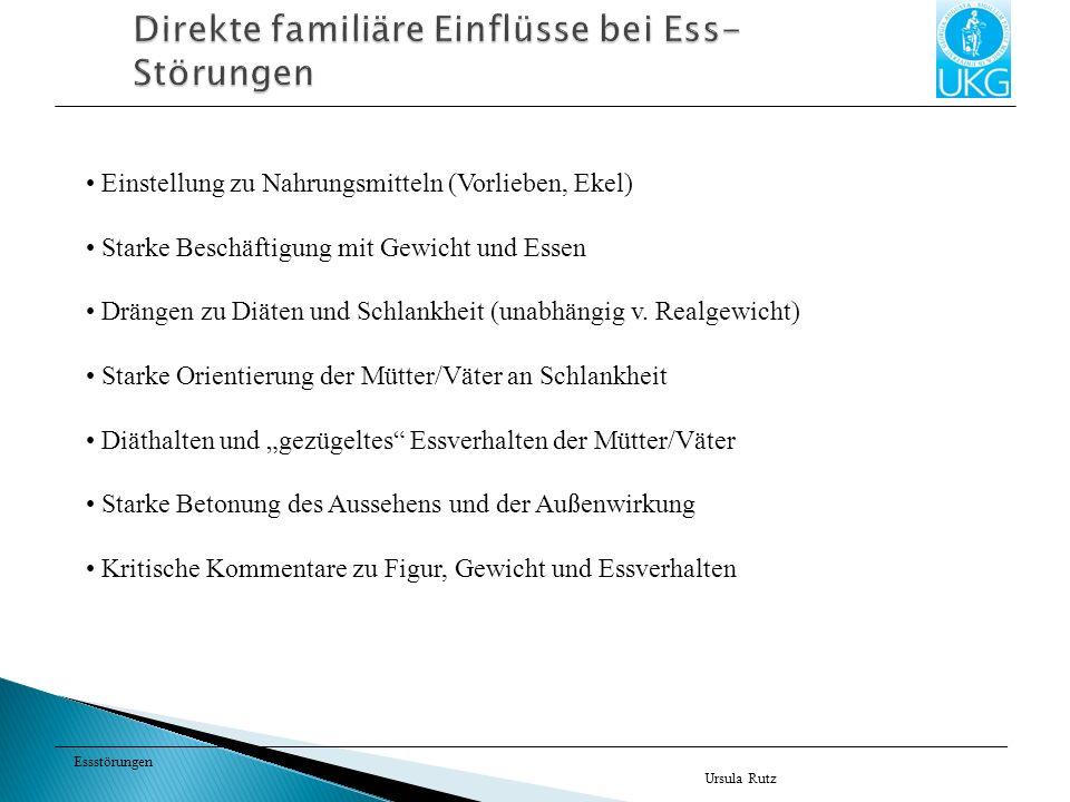 Essstörungen Ursula Rutz Einstellung zu Nahrungsmitteln (Vorlieben, Ekel) Starke Beschäftigung mit Gewicht und Essen Drängen zu Diäten und Schlankheit