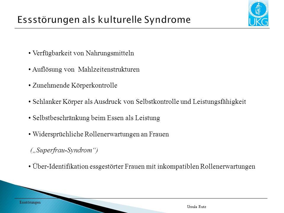 Essstörungen Ursula Rutz Verfügbarkeit von Nahrungsmitteln Auflösung von Mahlzeitenstrukturen Zunehmende Körperkontrolle Schlanker Körper als Ausdruck