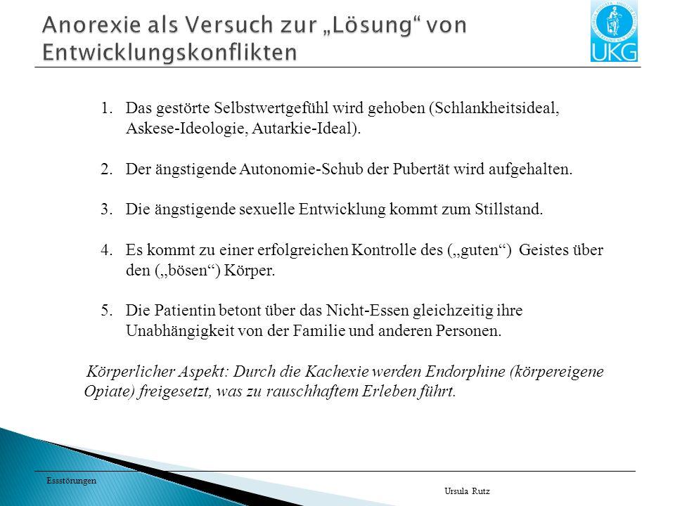 Essstörungen Ursula Rutz 1.Das gestörte Selbstwertgefühl wird gehoben (Schlankheitsideal, Askese-Ideologie, Autarkie-Ideal). 2.Der ängstigende Autonom