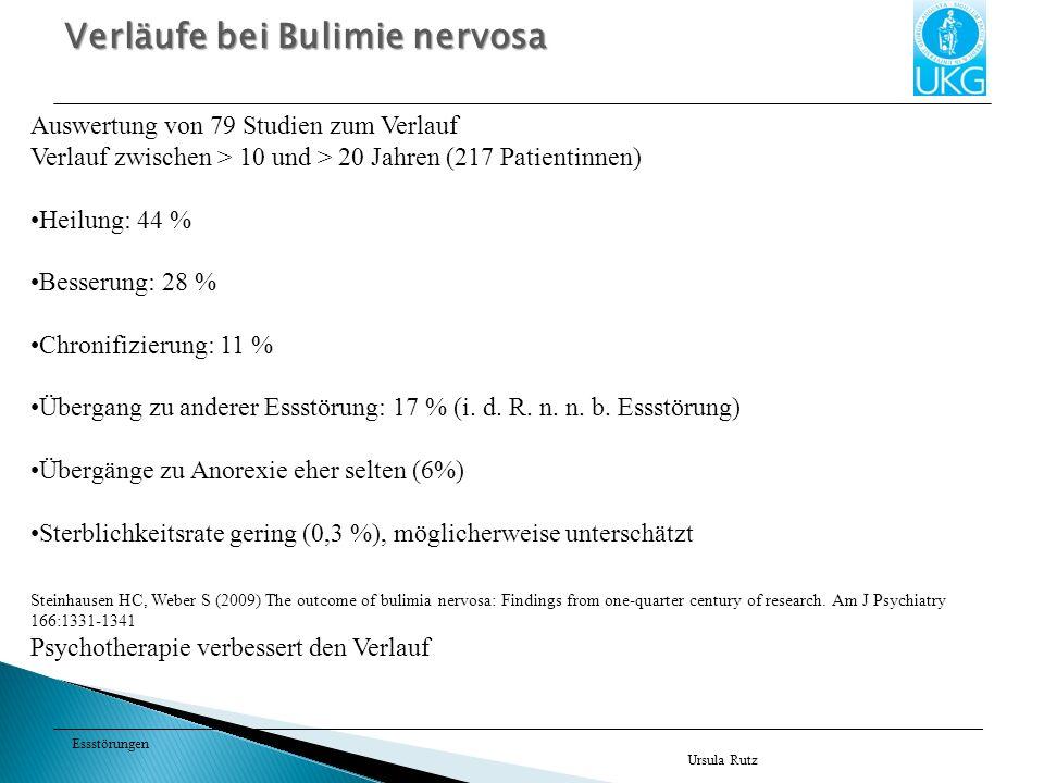 Essstörungen Ursula Rutz Auswertung von 79 Studien zum Verlauf Verlauf zwischen > 10 und > 20 Jahren (217 Patientinnen) Heilung: 44 % Besserung: 28 % Chronifizierung: 11 % Übergang zu anderer Essstörung: 17 % (i.