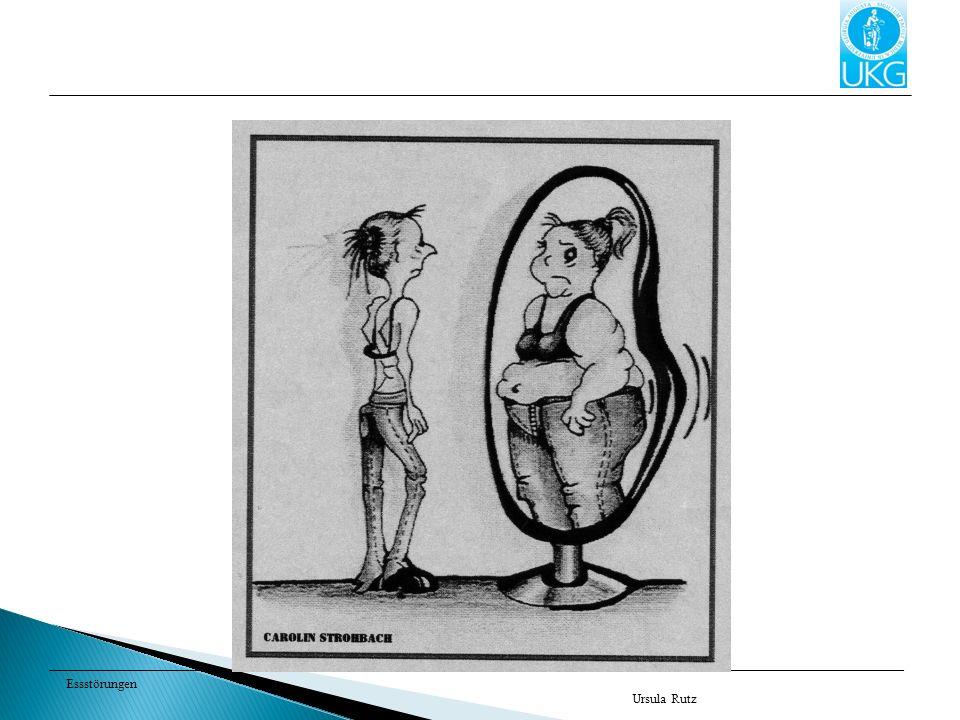 Essstörungen Merkmale: Gewichtsverlust selbst herbeigeführt Vermeidung von hochkalorischen Speisen Einteilung von erlaubten verbotenen NM Angst vor Nahrungsaufnahme bis hin zur Verweigerung zu essen Leiden am eigenen Aussehen Verleugnung der Krankheit Verdrängung von Gefühlen und Problemen Sozialer Rückzug Körperliche Folgeerscheinungen: Stoffwechselstörungen Konzentrationsstörungen Chronische Verstopfung Niedrige Pulsfrequenz Ausbleiben der Menstruation – bei Männern Potenzverlust Beginnt Erkrankung vor der Pubertät – gehemmte und verzögerte Entwicklung Ursula Rutz