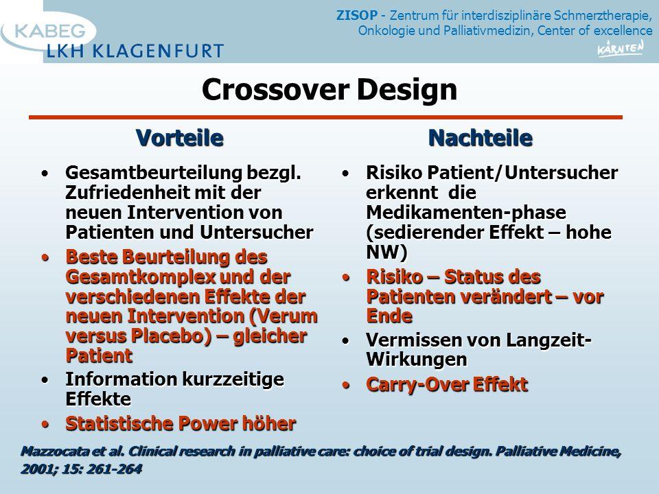 ZISOP - Zentrum für interdisziplinäre Schmerztherapie, Onkologie und Palliativmedizin, Center of excellence Crossover Design Vorteile Gesamtbeurteilung bezgl.