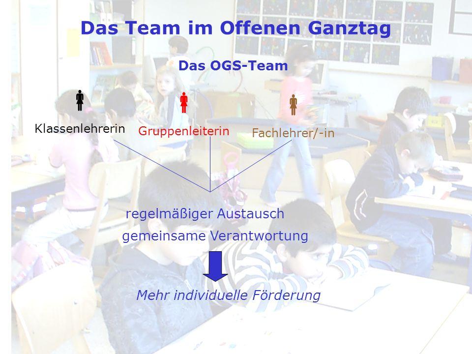 Das Team im Offenen Ganztag Fachlehrer/-in Gruppenleiterin Klassenlehrerin Das OGS-Team regelmäßiger Austausch gemeinsame Verantwortung Mehr individuelle Förderung