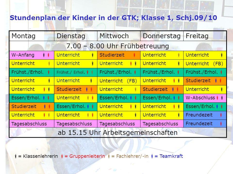 MontagDienstagMittwochDonnerstagFreitag 7.00 – 8.00 Uhr Frühbetreuung W-Anfang Unterricht Studierzeit Unterricht Unterricht (FB) Frühst./Erhol.