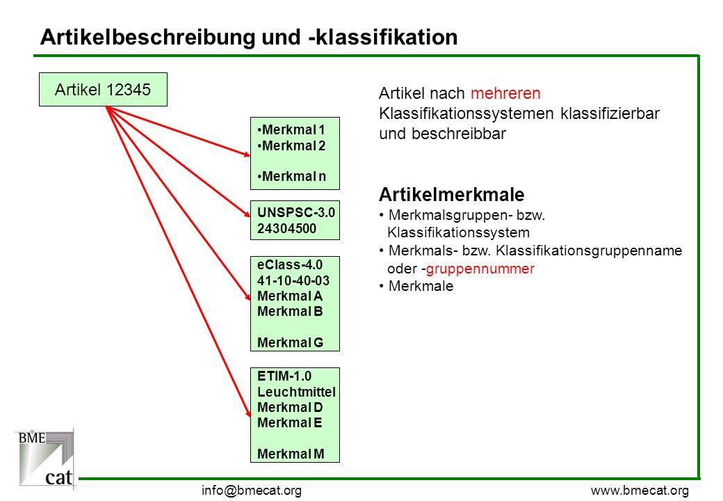 info@bmecat.org www.bmecat.org Artikelbeschreibung und -klassifikation Artikel 12345 Artikel nach mehreren Klassifikationssystemen klassifizierbar und