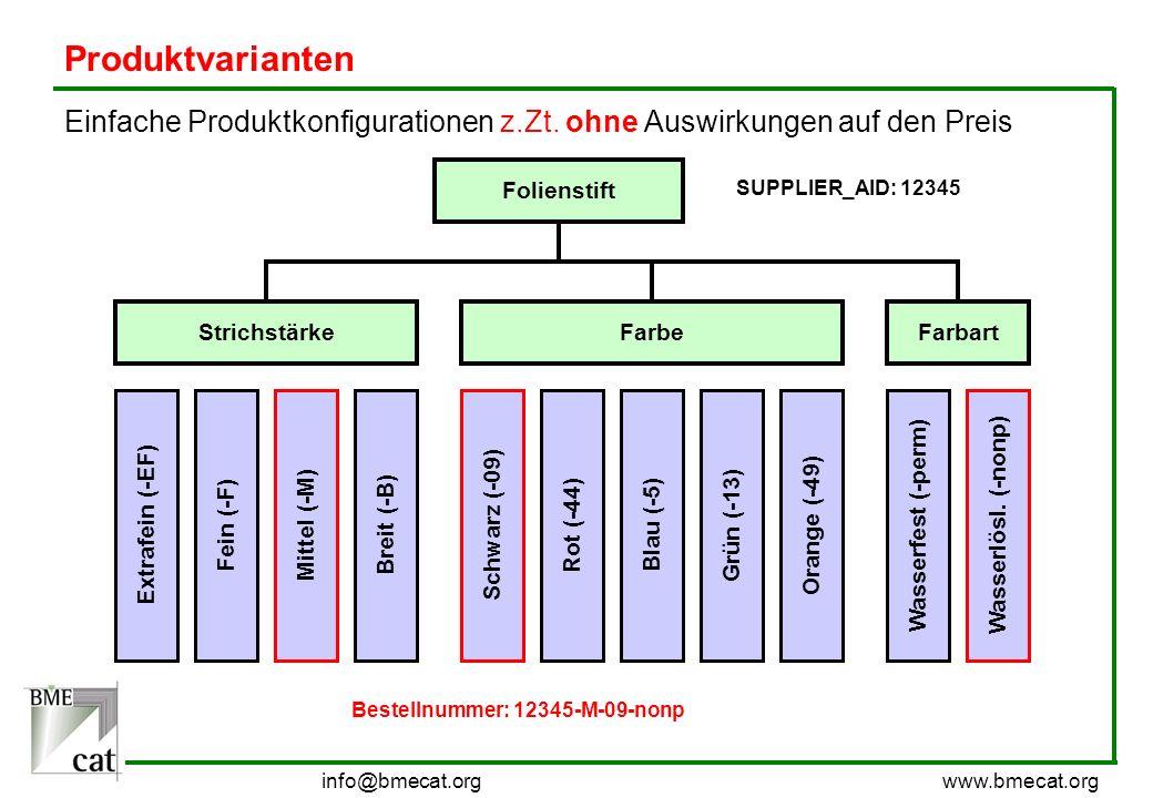 info@bmecat.org www.bmecat.org Produktvarianten Folienstift Einfache Produktkonfigurationen z.Zt. ohne Auswirkungen auf den Preis StrichstärkeFarbeFar
