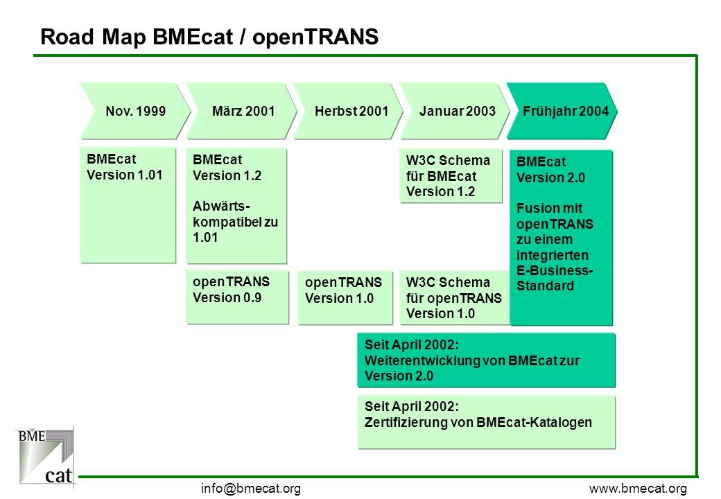 info@bmecat.org www.bmecat.org Road Map BMEcat / openTRANS BMEcat Version 1.01 März 2001 BMEcat Version 1.2 Abwärts- kompatibel zu 1.01 Frühjahr 2004