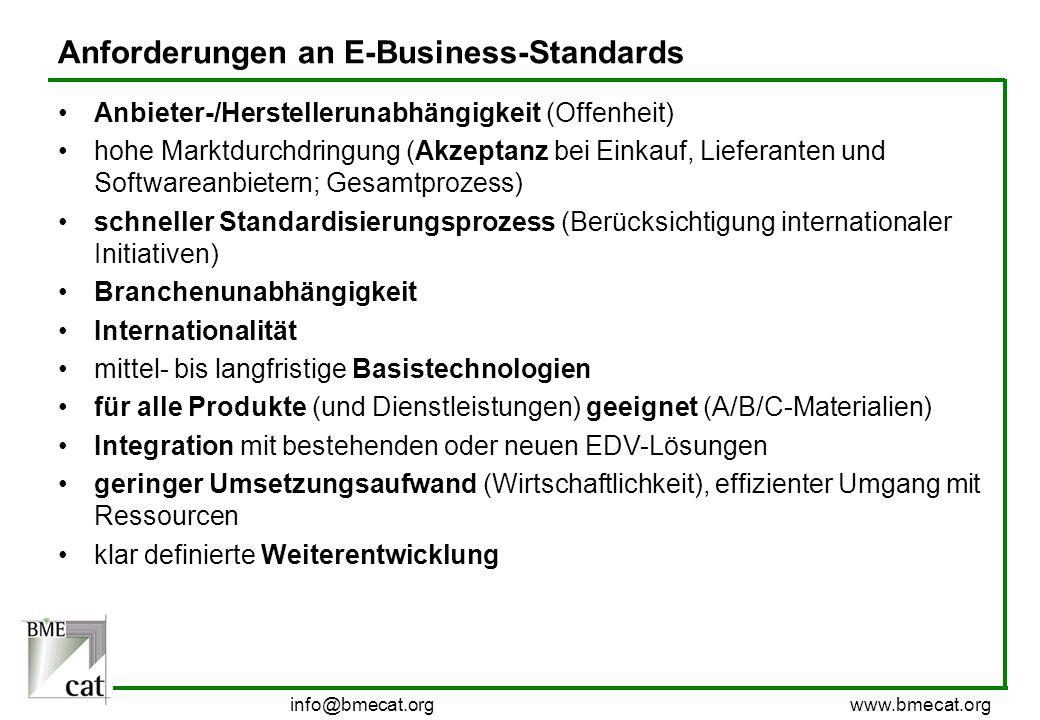 info@bmecat.org www.bmecat.org Anforderungen an E-Business-Standards Anbieter-/Herstellerunabhängigkeit (Offenheit) hohe Marktdurchdringung (Akzeptanz