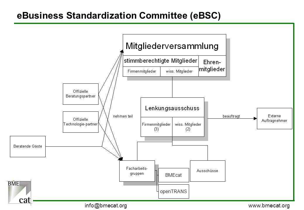 info@bmecat.org www.bmecat.org eBusiness Standardization Committee (eBSC) BMEcat openTRANS
