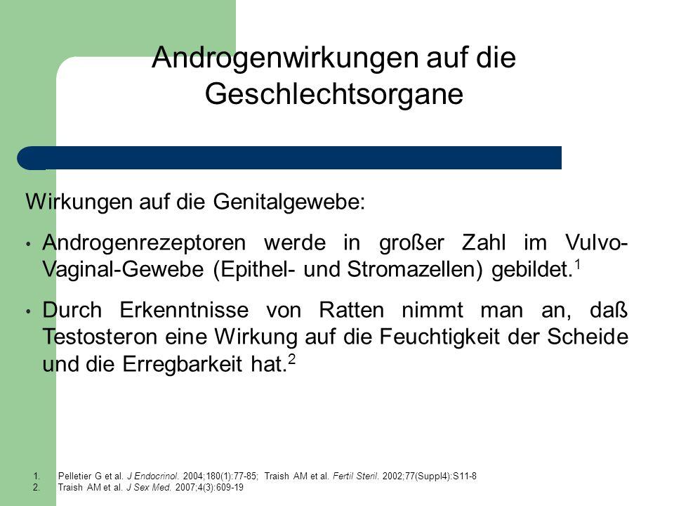 1.Ho MH et al.Curr Opin Obstet Gynecol. 2004;16(5):405-9 2.Söderberg MW et al.