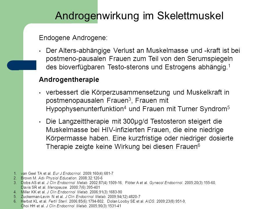 Androgenwirkung im Skelettmuskel Endogene Androgene: Der Alters-abhängige Verlust an Muskelmasse und -kraft ist bei postmeno-pausalen Frauen zum Teil